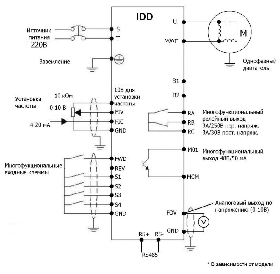 Схема частотного преобразователя innovert